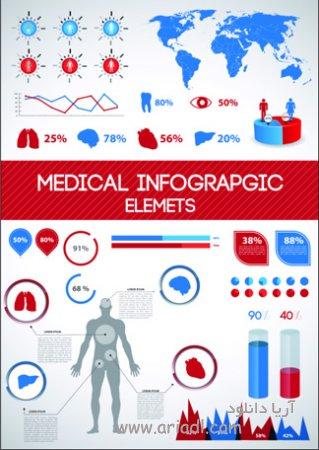 اینفوگرافی پزشکی