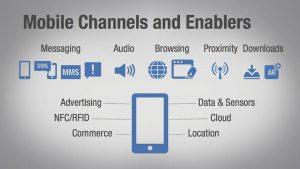 اصول بازاریابی از طریق تلفن همراه (بازاریابی موبایلی)